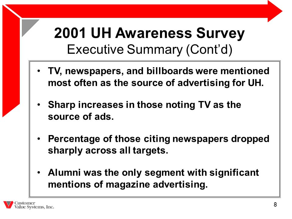 8 2001 UH Awareness Survey Executive Summary (Cont'd) TV, newspapers, and billboards were mentioned most often as the source of advertising for UH.