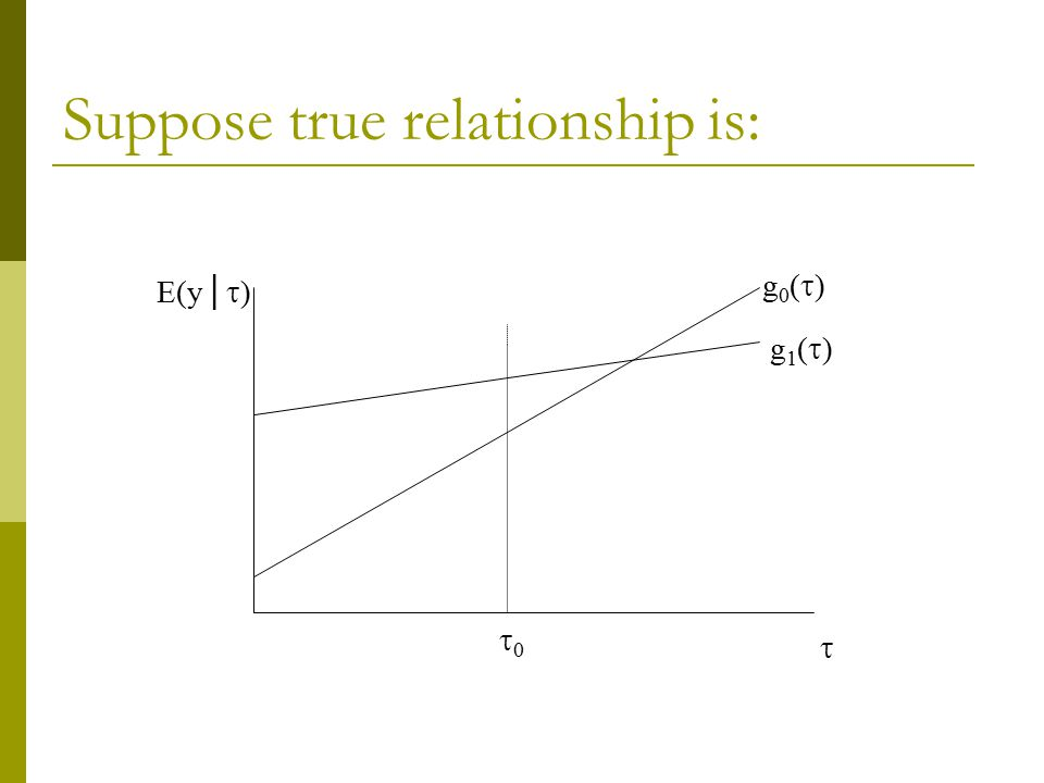 Suppose true relationship is: g0()g0() g1()g1() E(y│  ) 00 