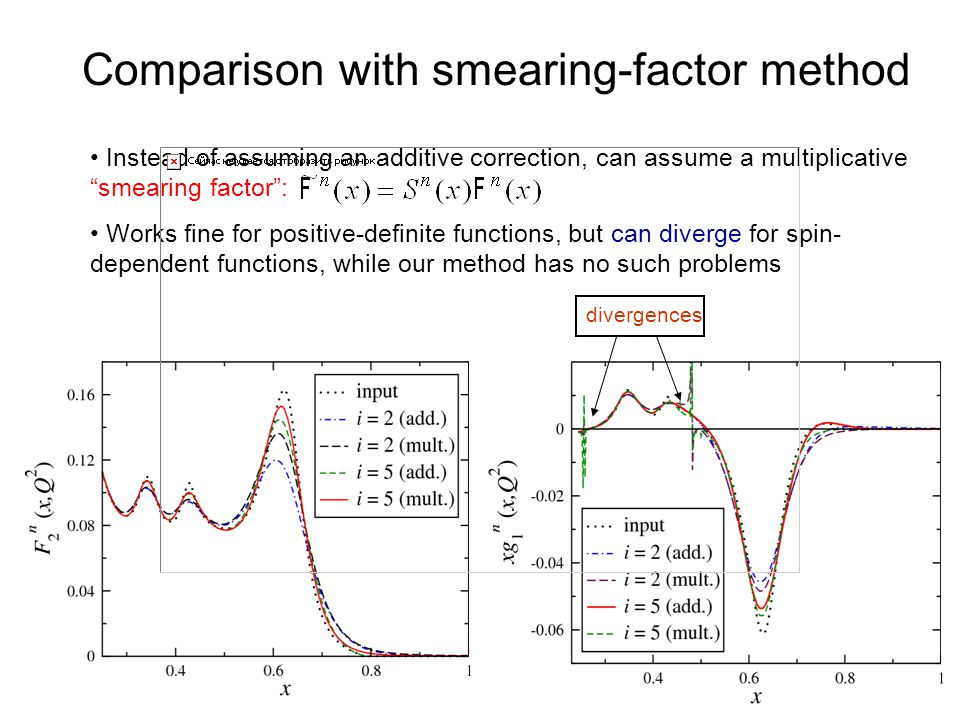 Comparison with smearing-factor method Instead of assuming an additive correction, can assume a multiplicative smearing factor : Works fine for positive-definite functions, but can diverge for spin- dependent functions, while our method has no such problems divergences
