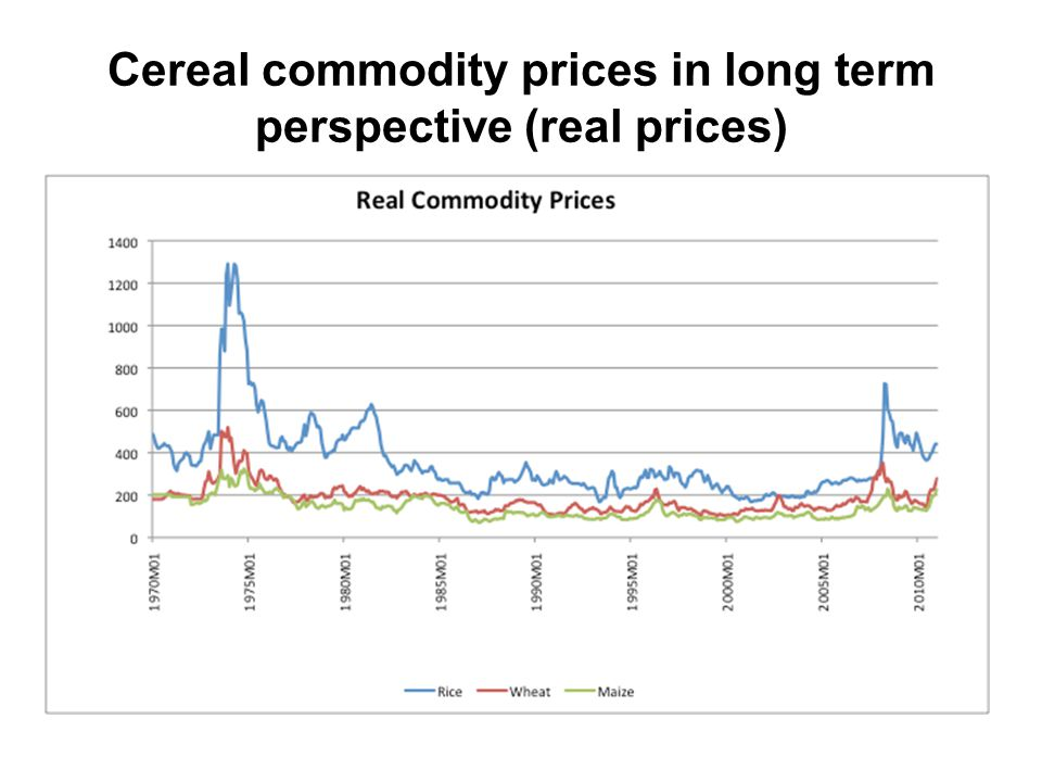 Cereal commodity prices in long term perspective (real prices)