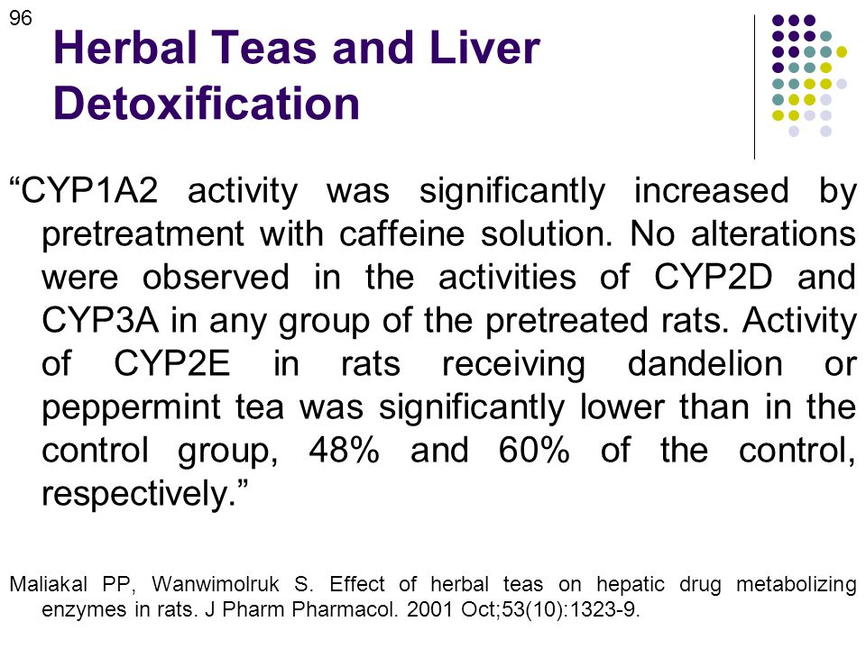 Herbal Teas and Liver Detoxification CYP1A2 activity was significantly increased by pretreatment with caffeine solution.