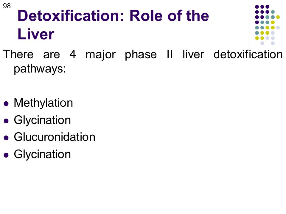 Detoxification: Role of the Liver There are 4 major phase II liver detoxification pathways: Methylation Glycination Glucuronidation Glycination 98