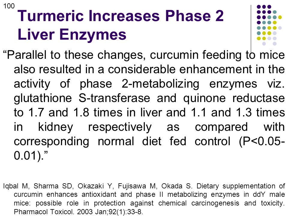 Turmeric Increases Phase 2 Liver Enzymes Parallel to these changes, curcumin feeding to mice also resulted in a considerable enhancement in the activity of phase 2-metabolizing enzymes viz.