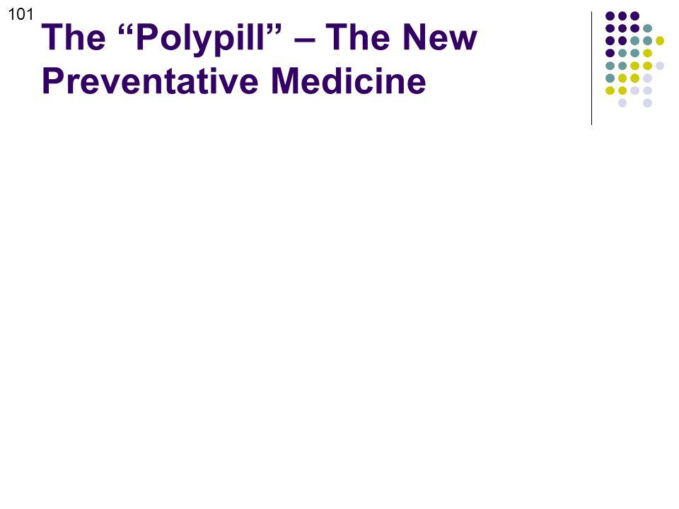 """The """"Polypill"""" – The New Preventative Medicine 101"""