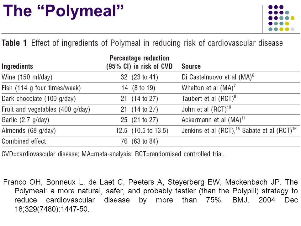 The Polymeal Franco OH, Bonneux L, de Laet C, Peeters A, Steyerberg EW, Mackenbach JP.