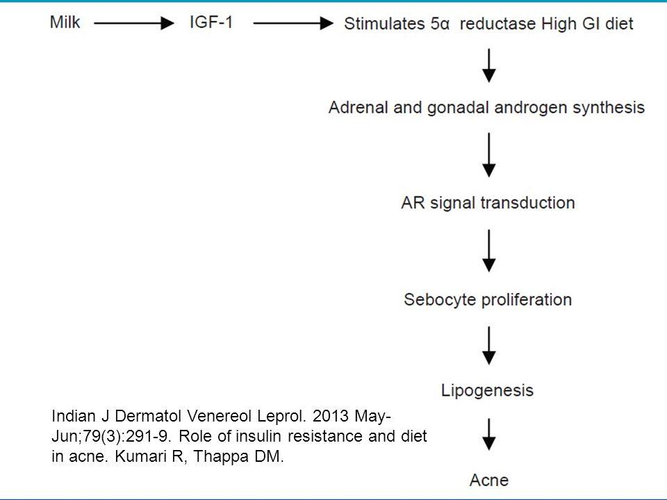Indian J Dermatol Venereol Leprol. 2013 May- Jun;79(3):291-9.