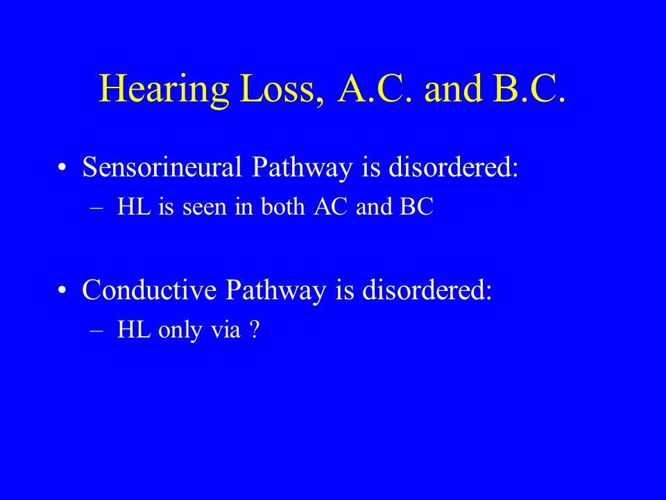 Hearing Loss, A.C. and B.C.