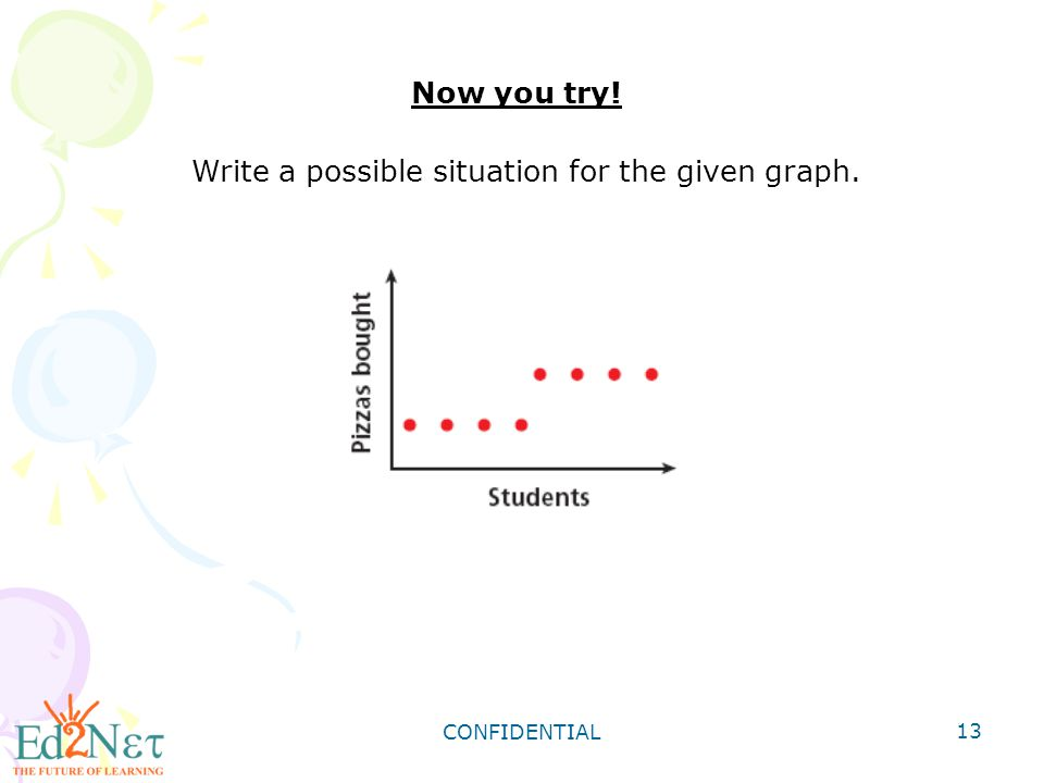 CONFIDENTIAL 13 Now you try! Write a possible situation for the given graph.