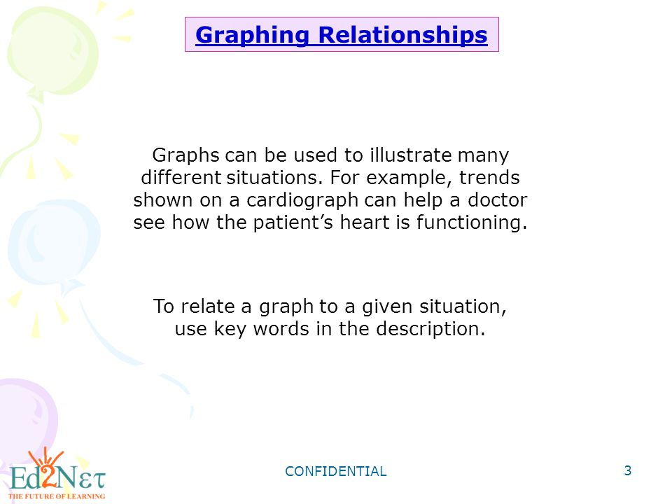 CONFIDENTIAL 3 Graphing Relationships Graphs can be used to illustrate many different situations. For example, trends shown on a cardiograph can help