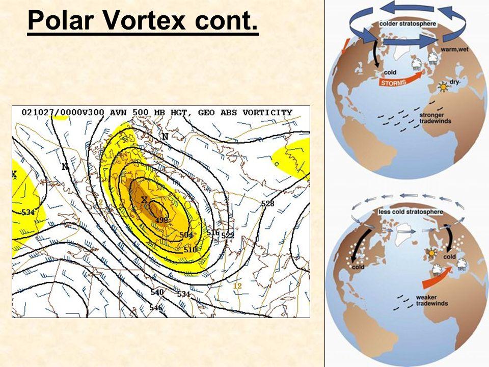 Polar Vortex cont.