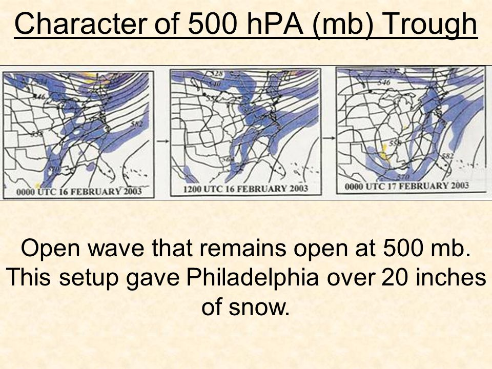 Character of 500 hPA (mb) Trough Open wave that remains open at 500 mb.