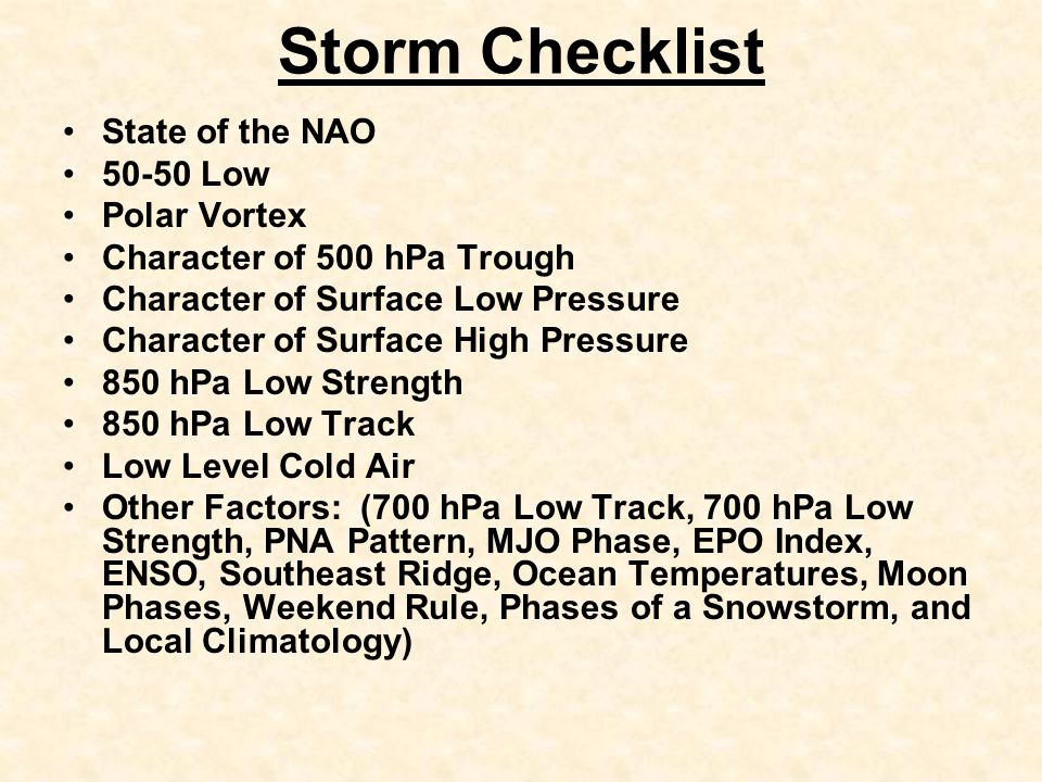 Storm Checklist State of the NAO 50-50 Low Polar Vortex Character of 500 hPa Trough Character of Surface Low Pressure Character of Surface High Pressure 850 hPa Low Strength 850 hPa Low Track Low Level Cold Air Other Factors: (700 hPa Low Track, 700 hPa Low Strength, PNA Pattern, MJO Phase, EPO Index, ENSO, Southeast Ridge, Ocean Temperatures, Moon Phases, Weekend Rule, Phases of a Snowstorm, and Local Climatology)