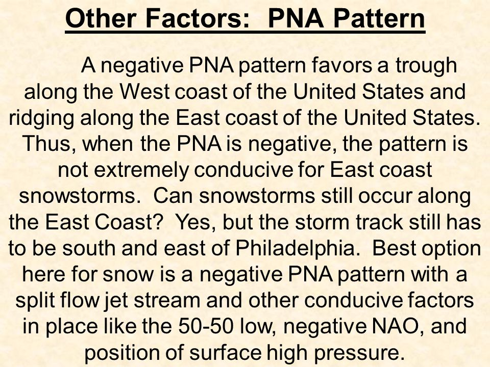 Other Factors: PNA Pattern A negative PNA pattern favors a trough along the West coast of the United States and ridging along the East coast of the United States.