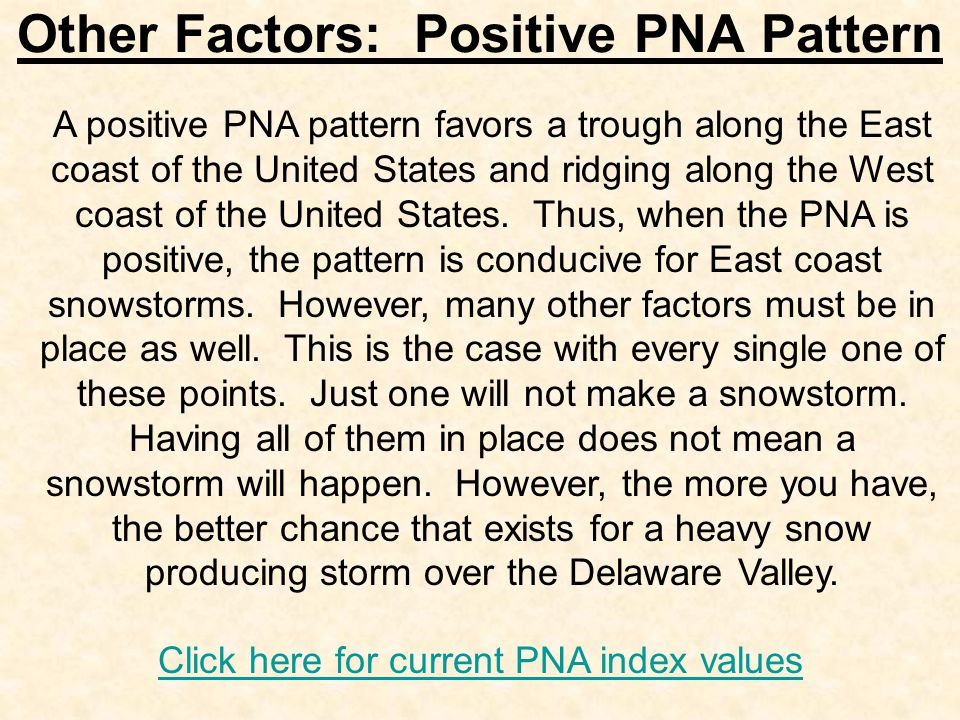 Other Factors: Positive PNA Pattern A positive PNA pattern favors a trough along the East coast of the United States and ridging along the West coast of the United States.