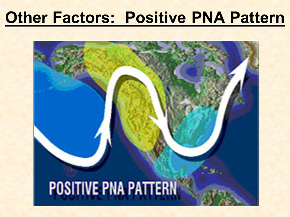 Other Factors: Positive PNA Pattern