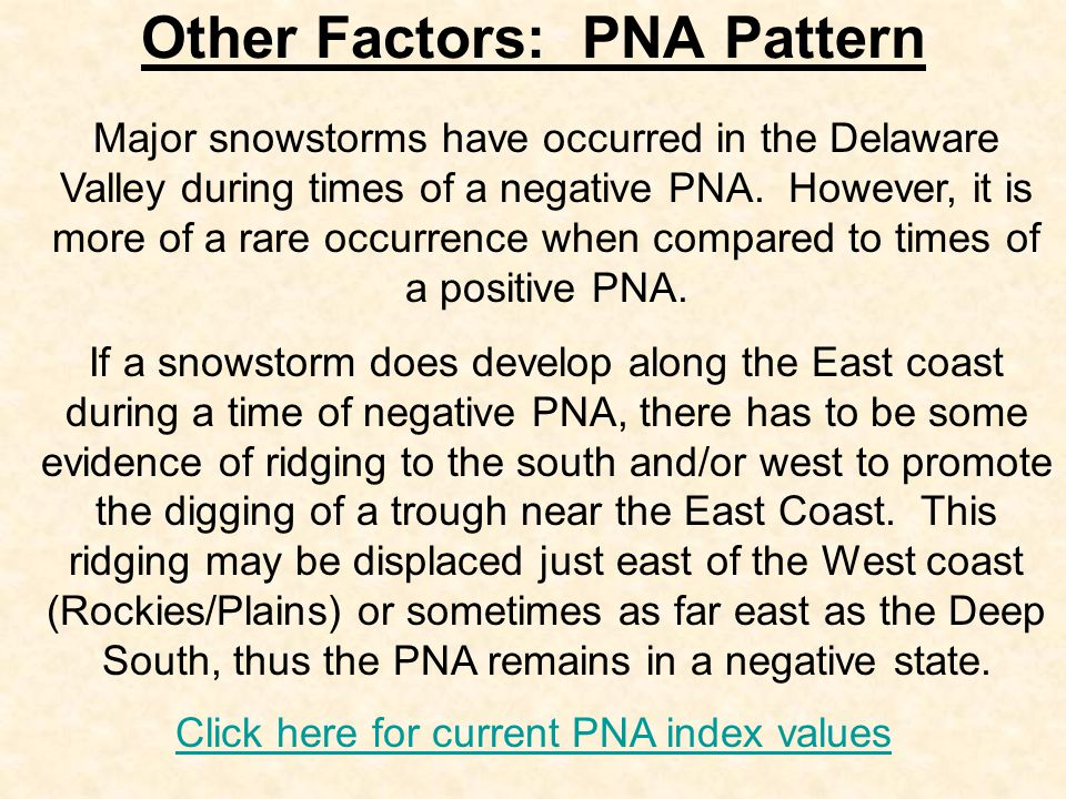 Other Factors: PNA Pattern Major snowstorms have occurred in the Delaware Valley during times of a negative PNA.
