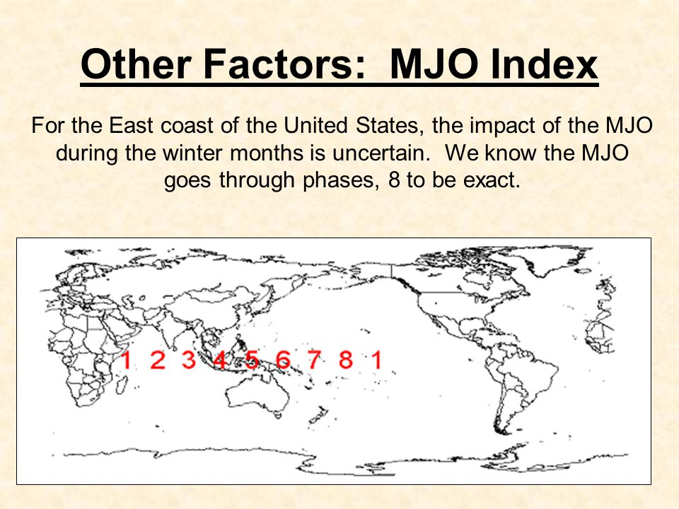 Other Factors: MJO Index For the East coast of the United States, the impact of the MJO during the winter months is uncertain.