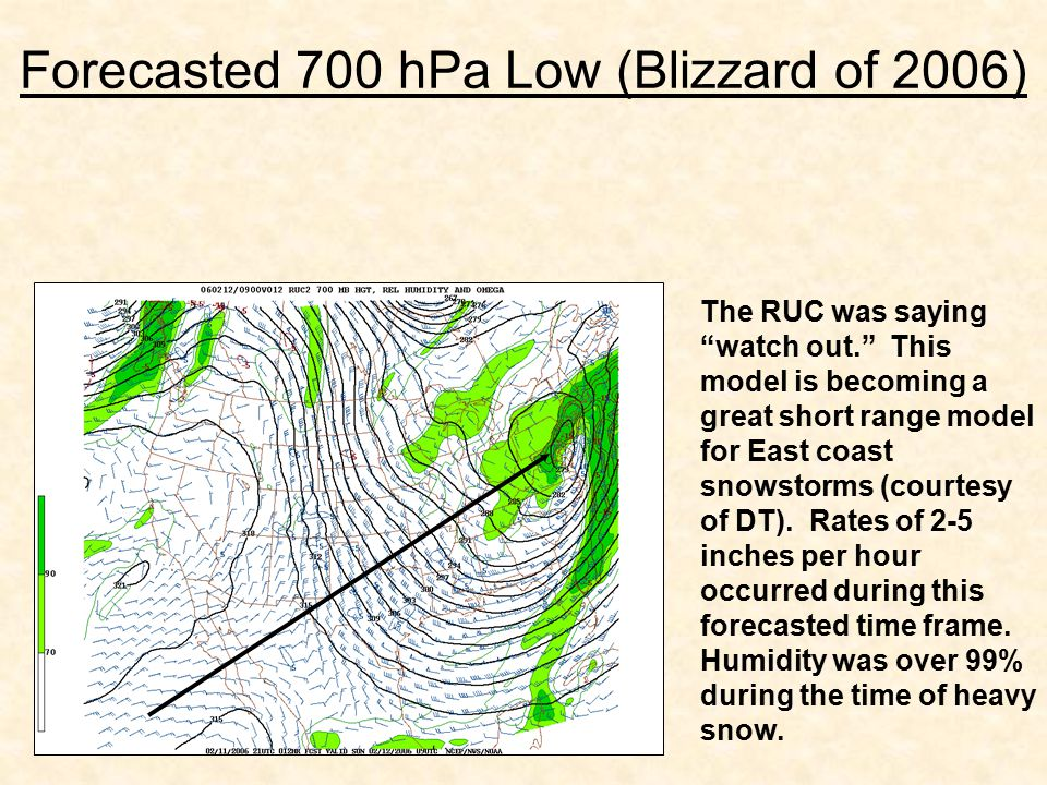 Forecasted 700 hPa Low (Blizzard of 2006) The RUC was saying watch out. This model is becoming a great short range model for East coast snowstorms (courtesy of DT).