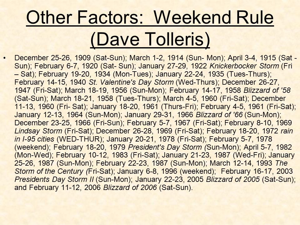 Other Factors: Weekend Rule (Dave Tolleris) December 25-26, 1909 (Sat-Sun); March 1-2, 1914 (Sun- Mon); April 3-4, 1915 (Sat - Sun); February 6-7, 1920 (Sat- Sun); January 27-29, 1922 Knickerbocker Storm (Fri – Sat); February 19-20, 1934 (Mon-Tues); January 22-24, 1935 (Tues-Thurs); February 14-15, 1940 St.