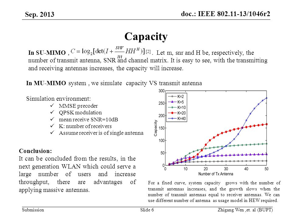 Submission Sep. 2013 doc.: IEEE 802.11-13/1046r2 Capacity Slide 6Zhigang Wen,et.