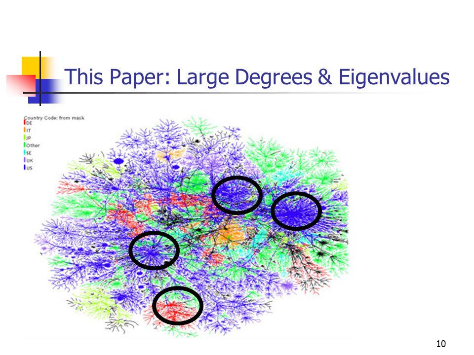 10 This Paper: Large Degrees & Eigenvalues