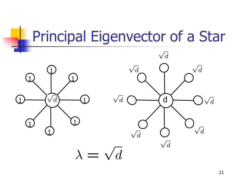 11 Principal Eigenvector of a Star 1 1 1 1 1 1 1 1 d