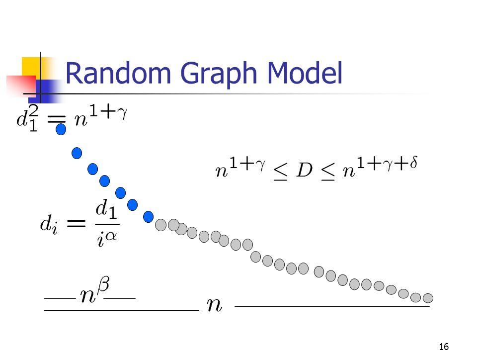 16 Random Graph Model