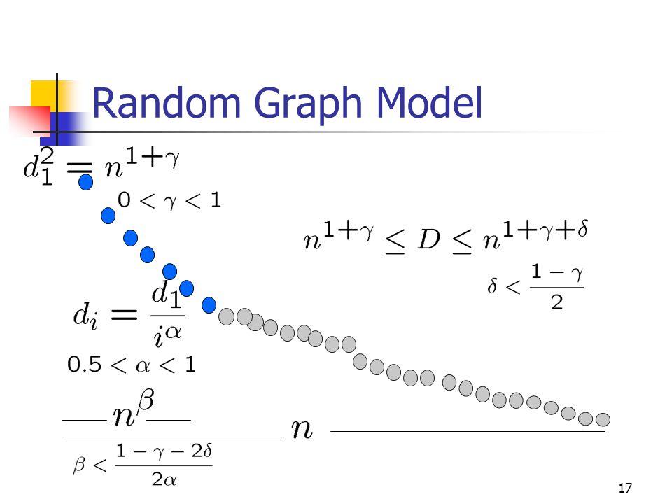 17 Random Graph Model