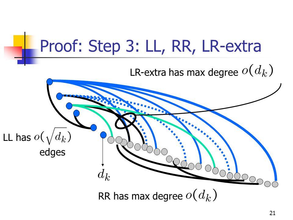 21 Proof: Step 3: LL, RR, LR-extra LR-extra has max degree LL has edges RR has max degree