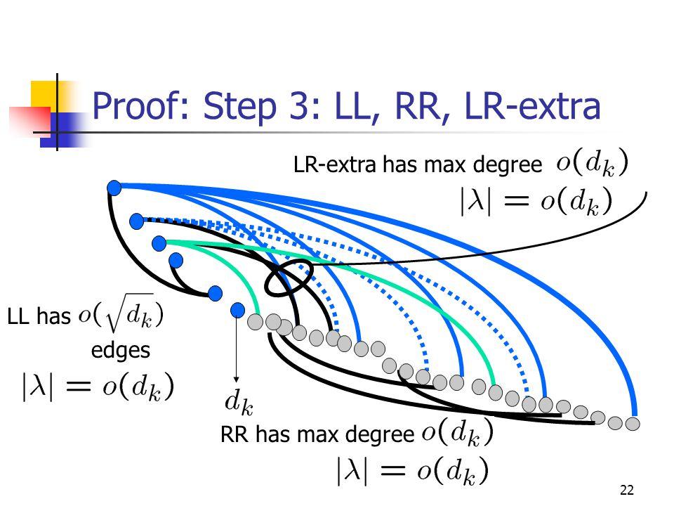 22 Proof: Step 3: LL, RR, LR-extra LR-extra has max degree RR has max degree LL has edges