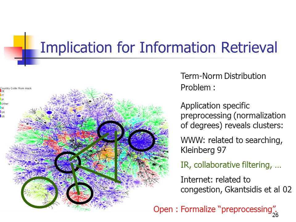 26 Implication for Information Retrieval Application specific preprocessing (normalization of degrees) reveals clusters: WWW: related to searching, Kleinberg 97 IR, collaborative filtering, … Internet: related to congestion, Gkantsidis et al 02 Open : Formalize preprocessing .