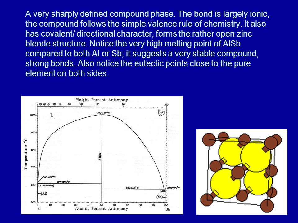 A very sharply defined compound phase. The bond is largely ionic, the compound follows the simple valence rule of chemistry. It also has covalent/ dir