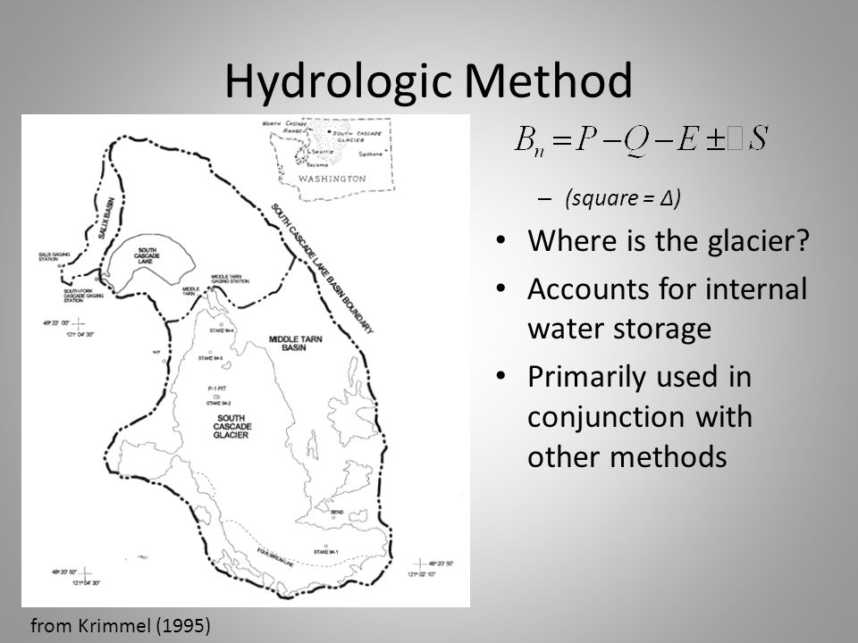 Hydrologic Method – (square = Δ) Where is the glacier.