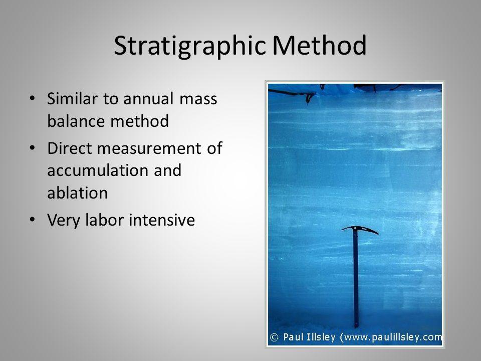 Terminology Stratigraphic balance vs.
