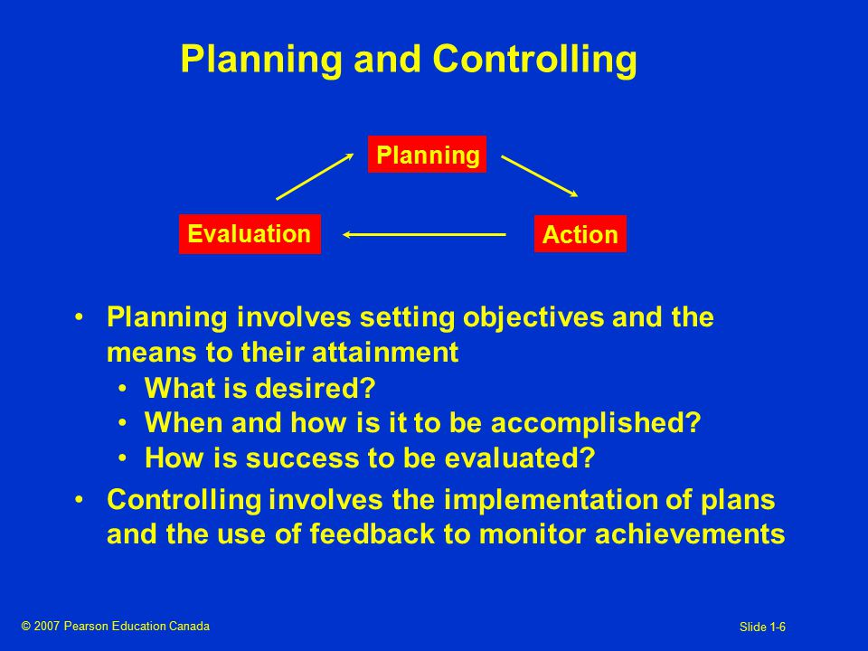 © 2007 Pearson Education Canada Slide 1-6 Planning and Controlling Planning involves setting objectives and the means to their attainment What is desired.