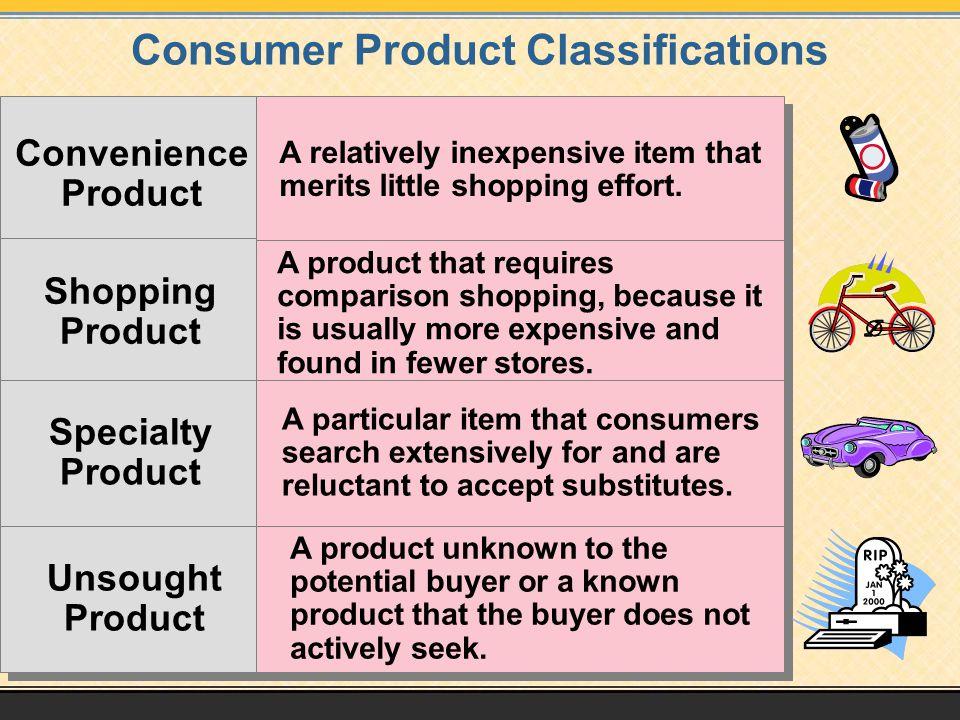 Branding Choices Brand No Brand- Generic No Brand- Generic Manufacturer's Brand Private Brand Individual Brand Family Brand Individual Brand Family