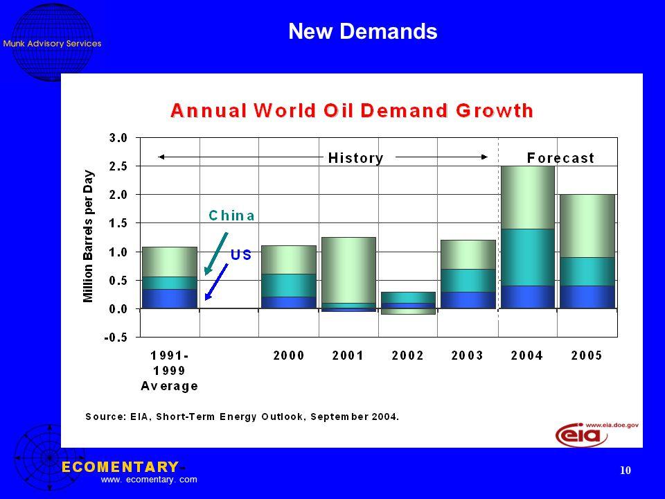 www. ecomentary. com 10 New Demands