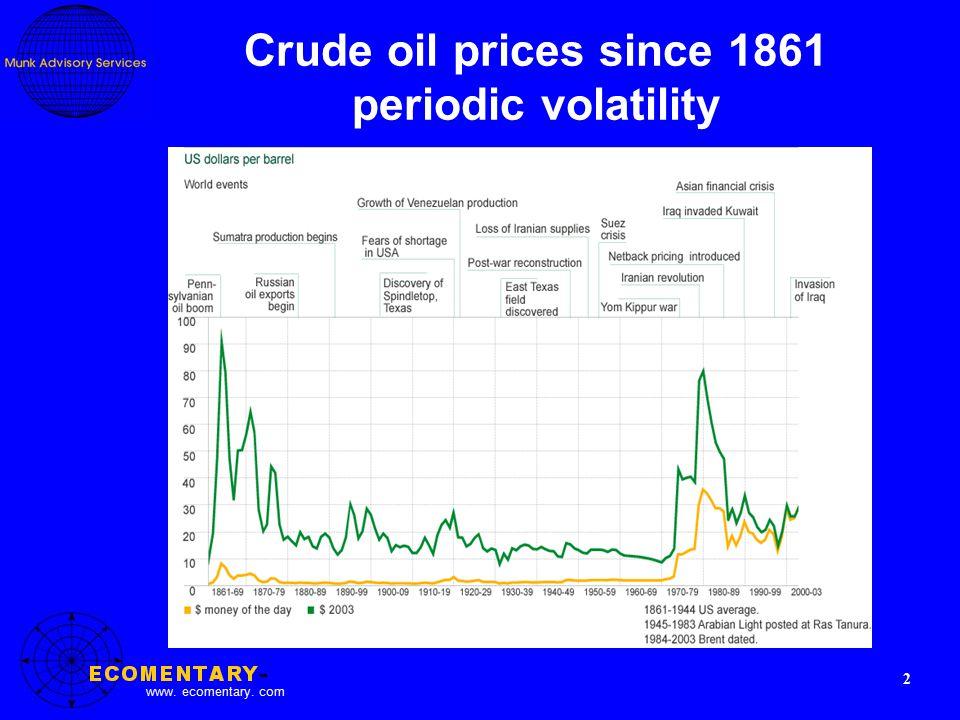 www. ecomentary. com 2 Crude oil prices since 1861 periodic volatility