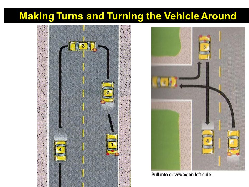 Making Turns and Turning the Vehicle Around