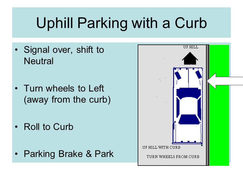 Uphill Parking with a Curb Signal over, shift to to Neutral Turn wheels to Left (away from the curb) Roll to Curb Parking Brake & Park