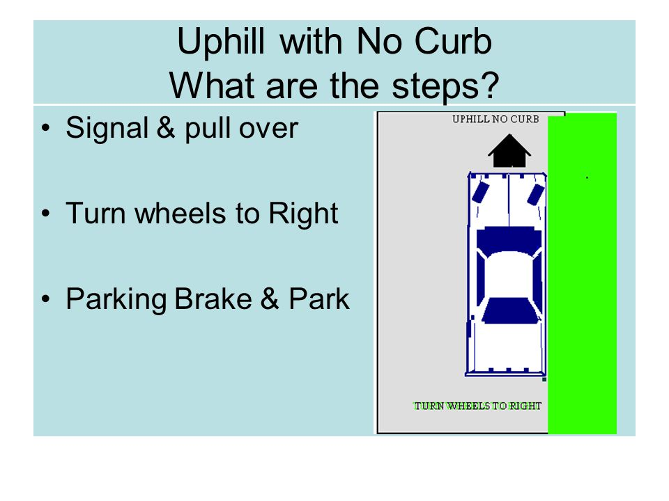 Uphill with No Curb What are the steps? Signal & pull over Turn wheels to Right Parking Brake & Park