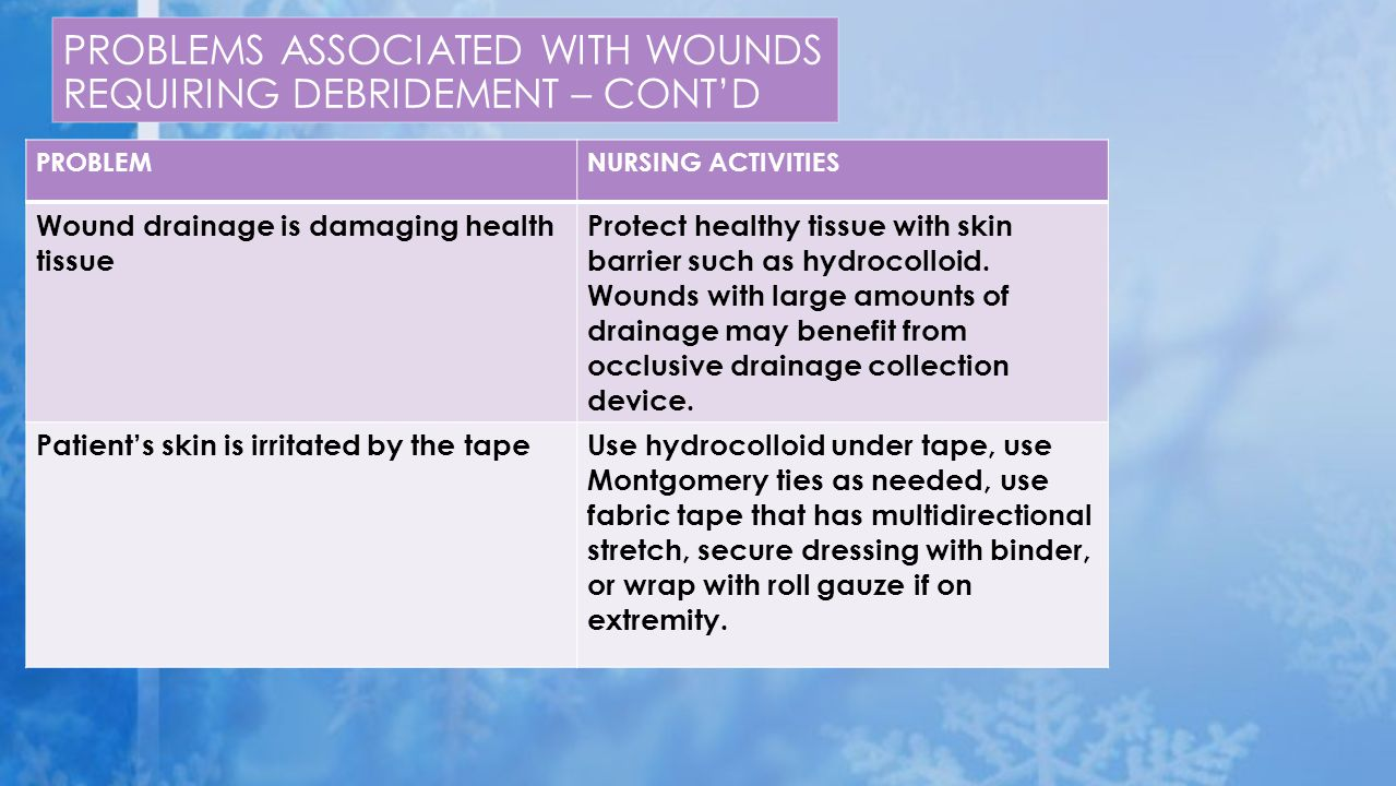 PROBLEMS ASSOCIATED WITH WOUNDS REQUIRING DEBRIDEMENT – CONT'D PROBLEMNURSING ACTIVITIES Wound drainage is damaging health tissue Protect healthy tiss