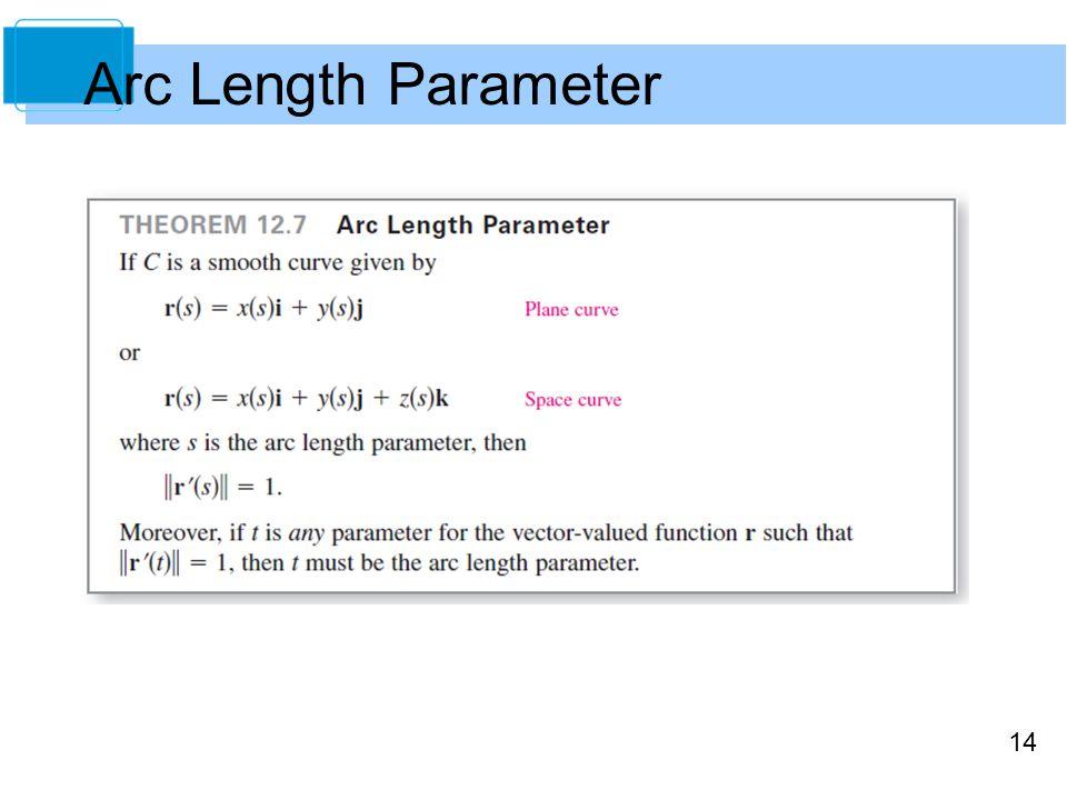 14 Arc Length Parameter