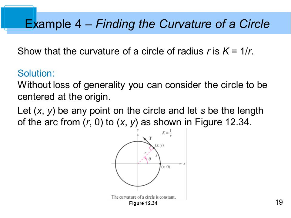19 Figure 12.34 Show that the curvature of a circle of radius r is K = 1/r.