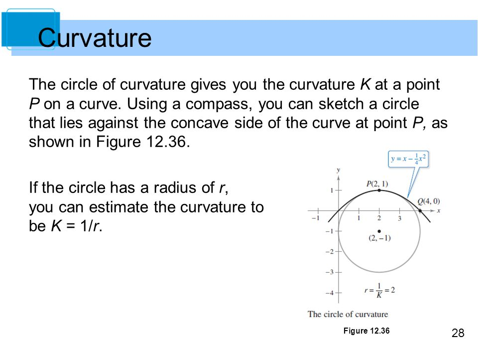28 The circle of curvature gives you the curvature K at a point P on a curve.