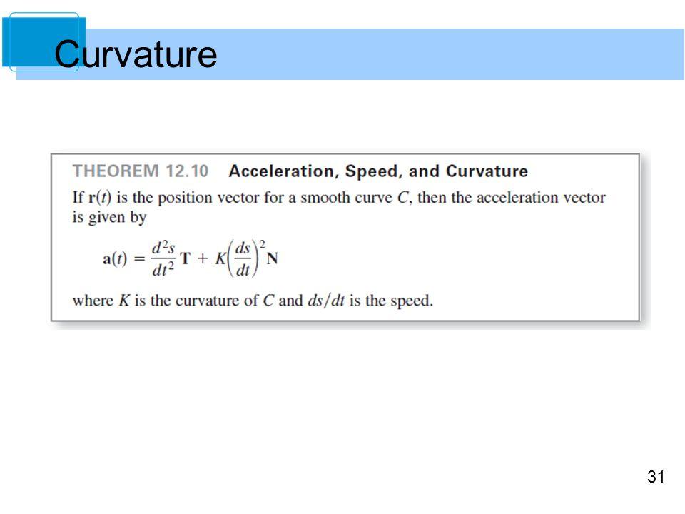 31 Curvature