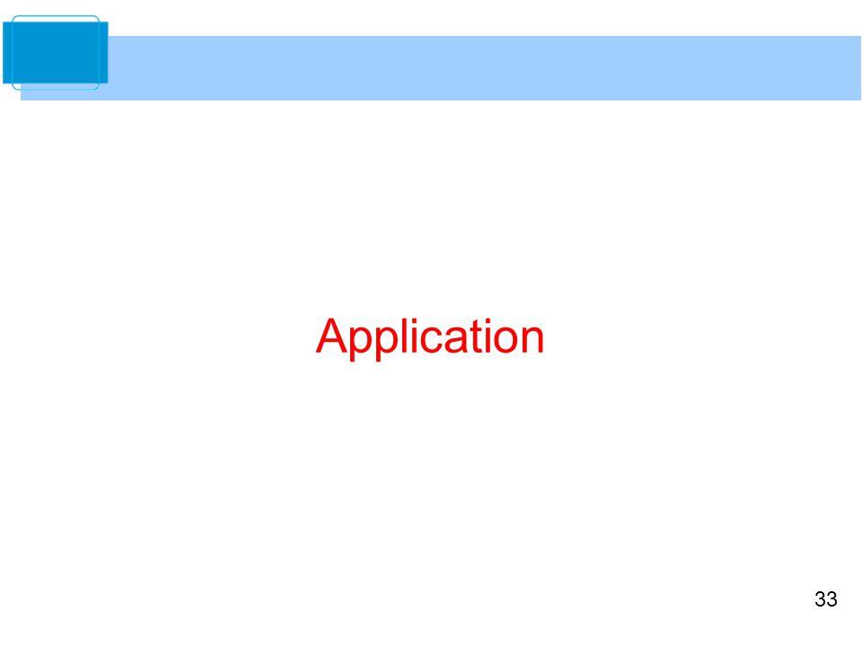 33 Application
