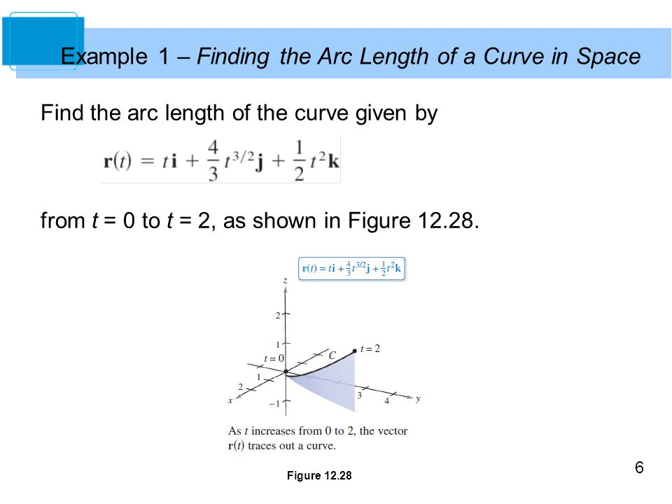 6 Find the arc length of the curve given by from t = 0 to t = 2, as shown in Figure 12.28.