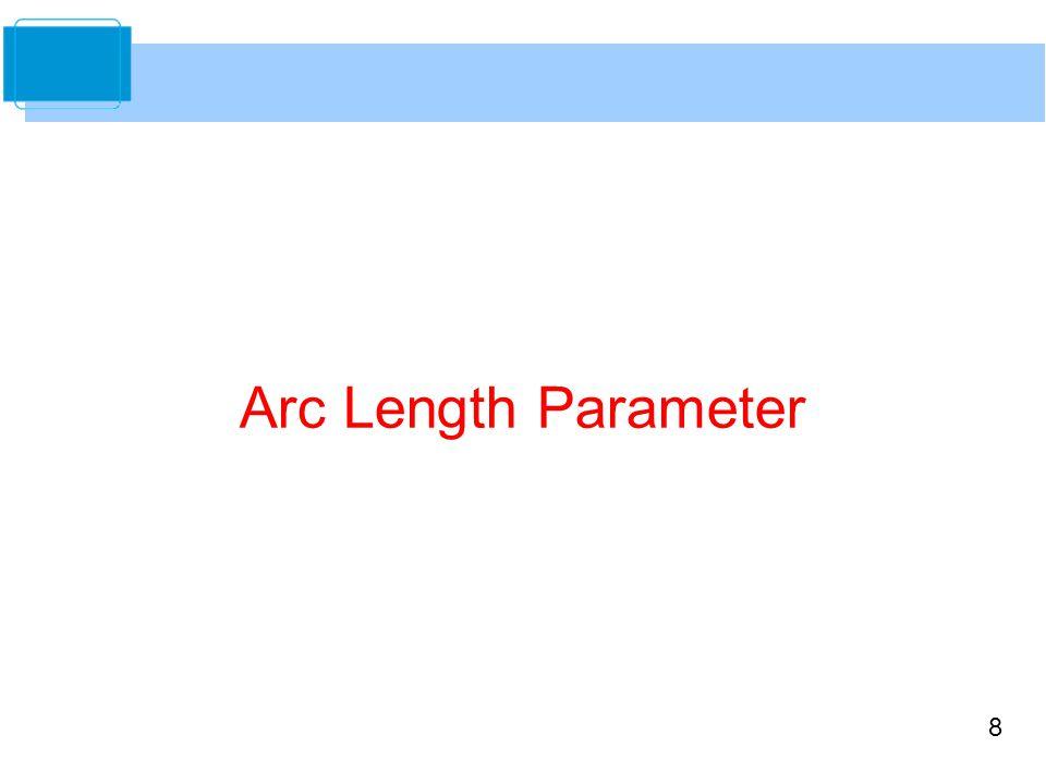8 Arc Length Parameter