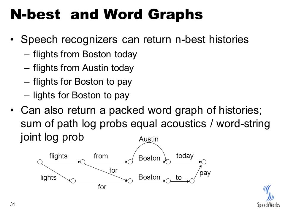 31 N-best and Word Graphs Speech recognizers can return n-best histories –flights from Boston today –flights from Austin today –flights for Boston to